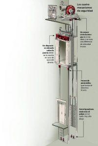 PDF_elevador2_1006_img_768