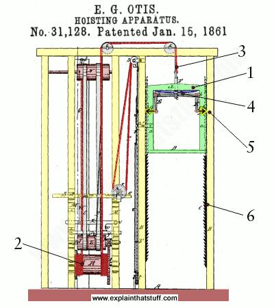 otis-elevator-patent